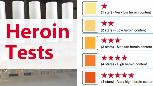 heroin detection tests